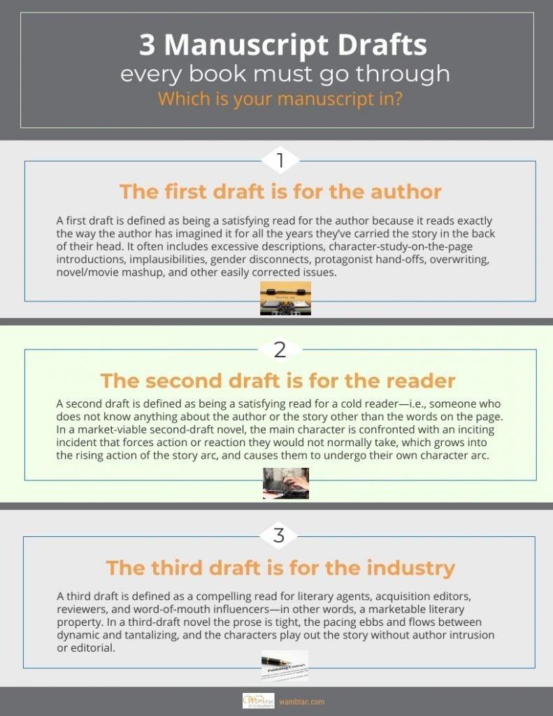 manuscript drafts